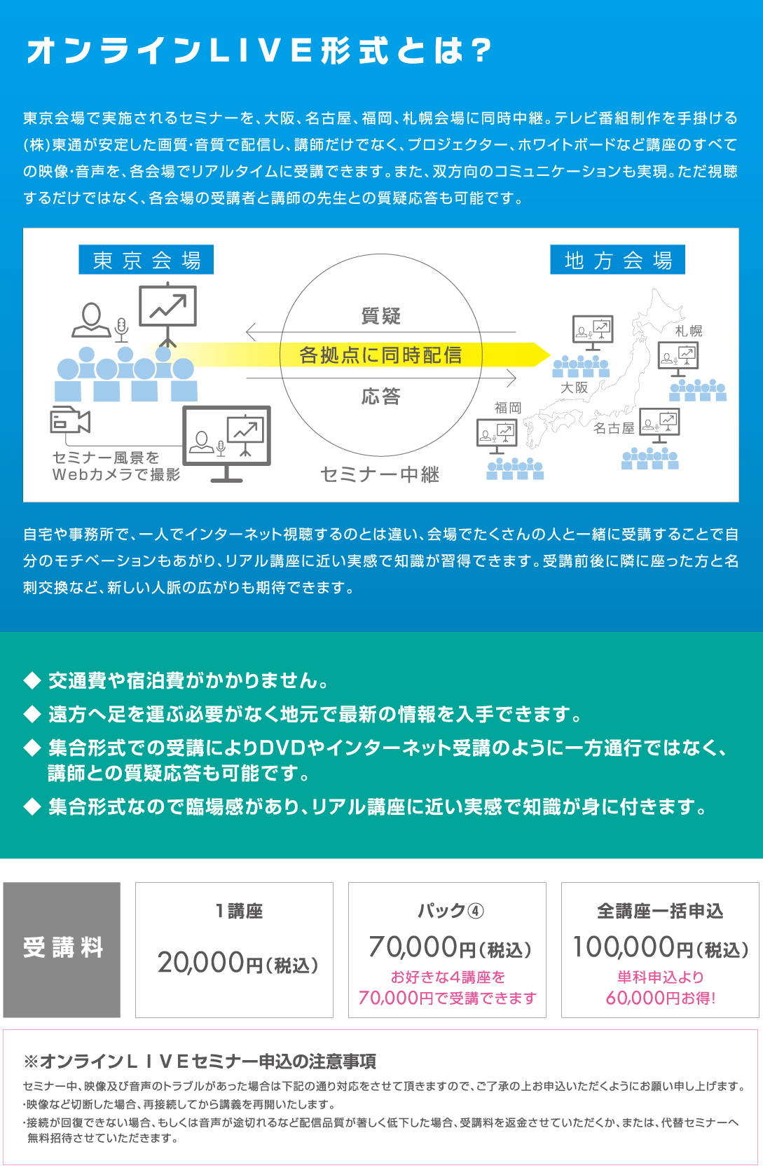 【TAC実務セミナー|オンラインLIVEセミナー】