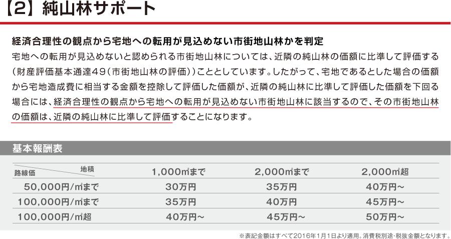 【2】 純山林サポート