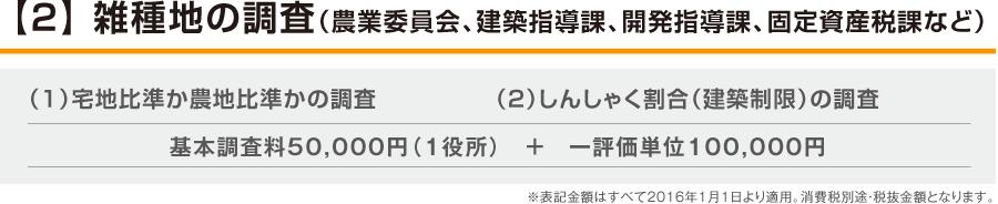 【2】 雑種地の調査