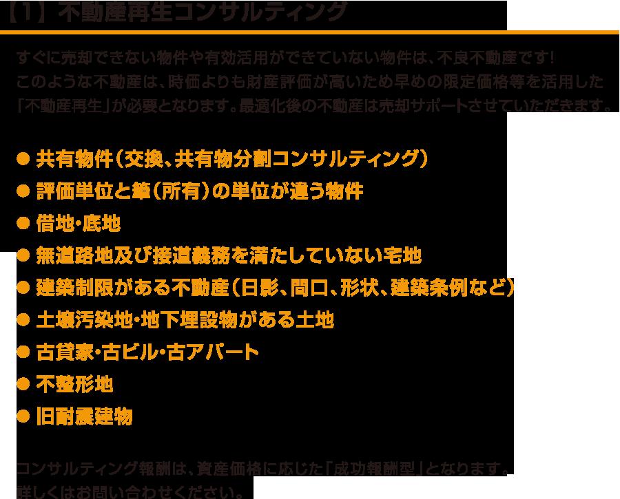 【1】 不動産再生コンサルティング