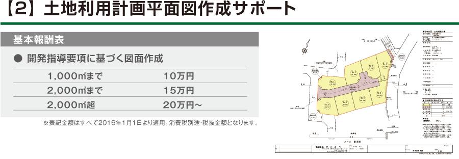 【2】 土地利用計画平面図作成サポート