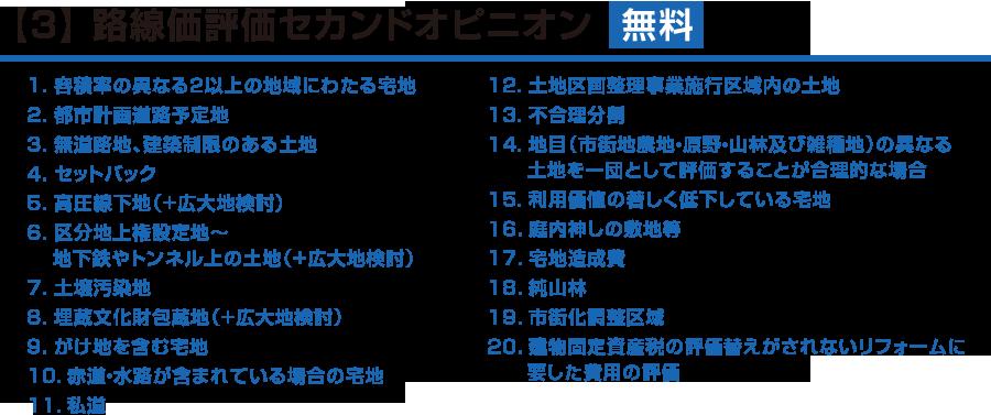【3】 路線価評価セカンドオピニオン  無料