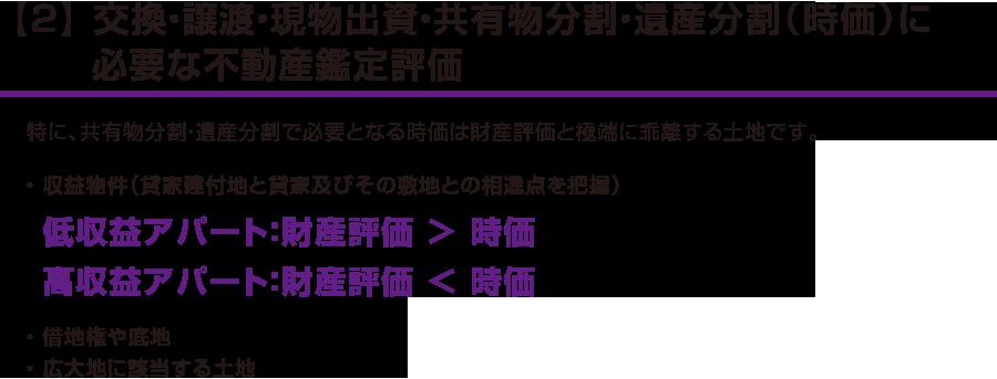 【2】 交換・譲渡・現物出資・共有物分割・遺産分割(時価)に 必要な不動産鑑定評価